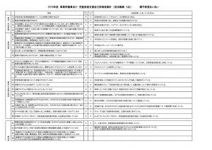 【親子教室あいあい】2018年度 アンケート評価表(事業所)のサムネイル