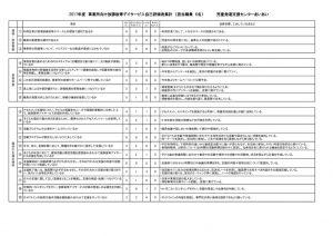 2017年度 アンケート評価表(事業所)のサムネイル