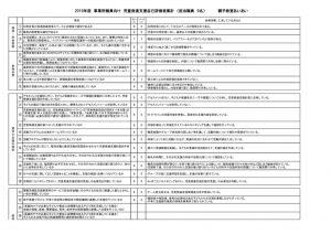 2019年度 アンケート評価表(事業所)のサムネイル