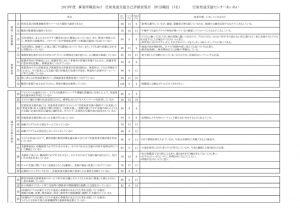 2019年度 アンケート評価表(児発・職員)のサムネイル