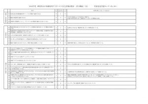 2019年度 アンケート評価表(放デイ・事業所)のサムネイル