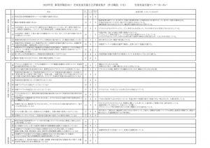2020年度 評価表(児発・職員)のサムネイル