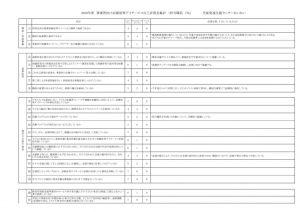2020年度 評価表(放デイ・職員)_のサムネイル