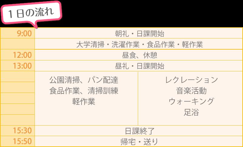 gazou_satukisagyousho